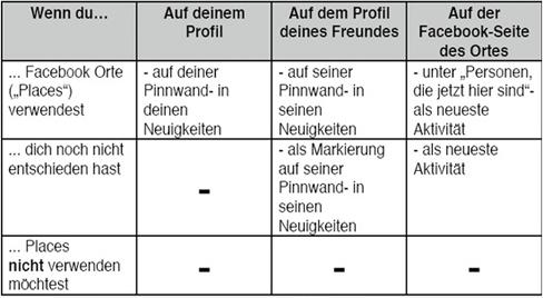 gewicht ungeborenes tabelle