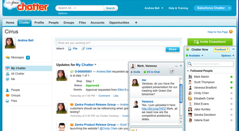 Chatter Salesforce