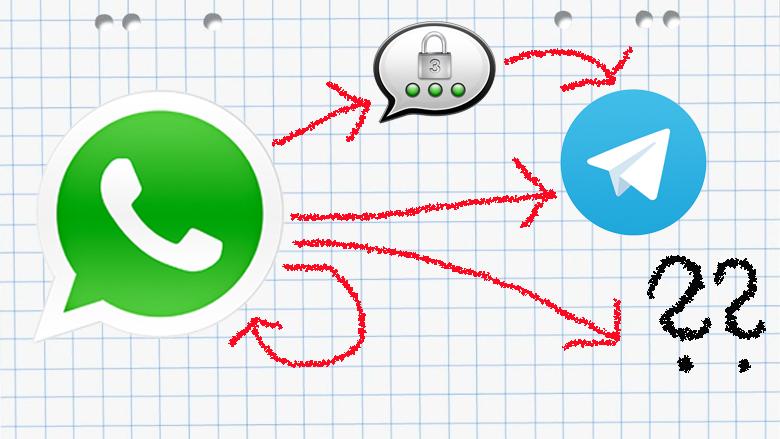 Einfach raus hier - aber wo hin??? © WhatsApp, Threema, Telegram, Montage: Jakob Steinschaden